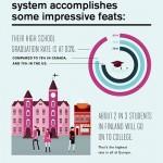 Las claves del éxito de la educación en Finlandia